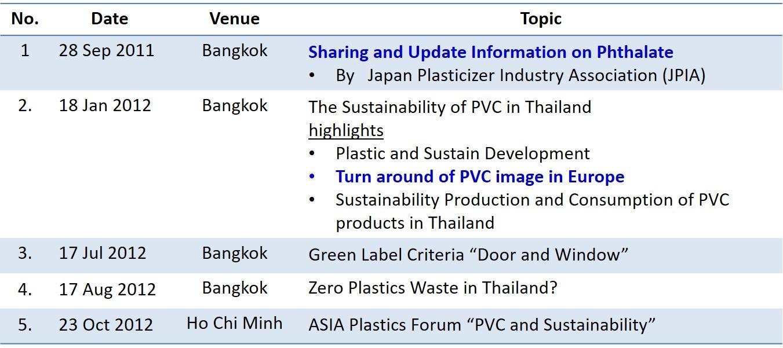 seminar 2011-2012